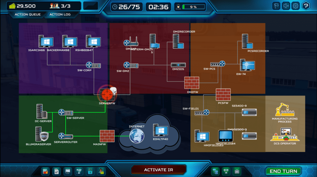 ThreatGEN® Red vs. Blue Cybersecurity IR Tabletop